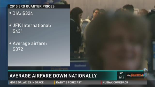 Average airfare down nationally