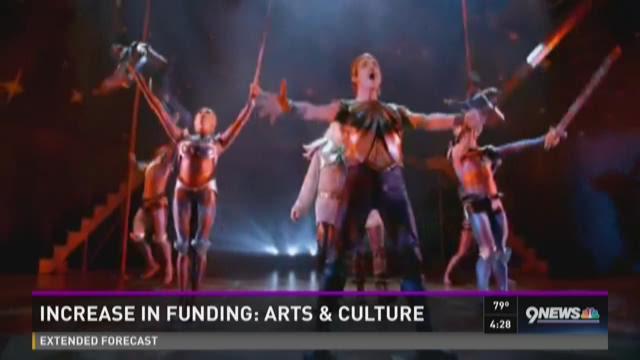 Increase in funding: Arts & culture