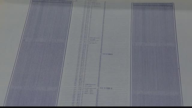 World trade center blueprints found in pile of trash on denver world trade center blueprints found in pile of trash on denver street 9news malvernweather Gallery